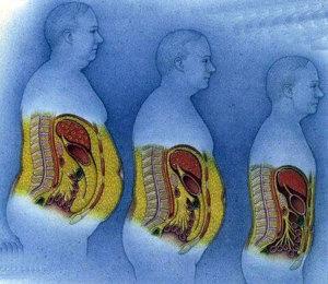 Правильное питание для детей для похудения