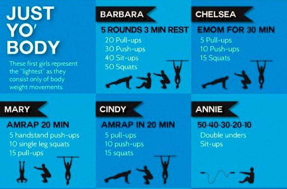Комплексы упражнений без оборудования