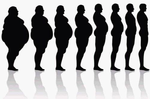 Глюкофаж как я похудела