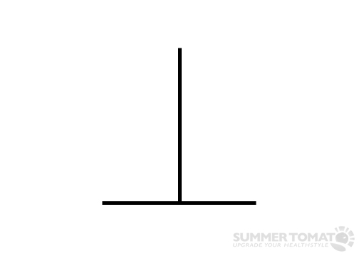 вертикальная линия выглядит длиннее горизонтальной, а высокие стаканы кажутся больше широких